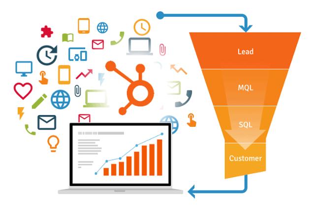 Hubspot inbound marketing funnel basis voor de kennissessie inbound marketing door CustomerScope